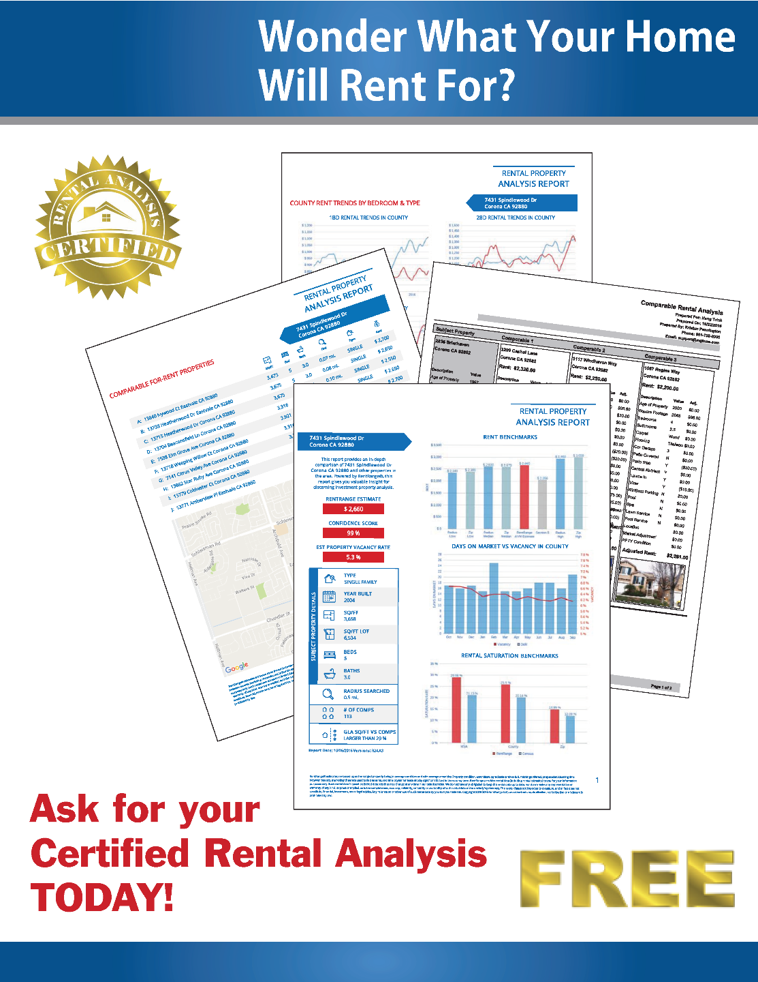 Free Rental Analysis